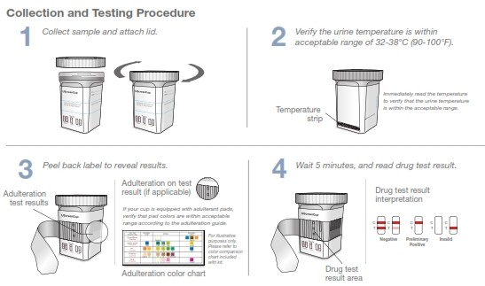 urine drug test instructions