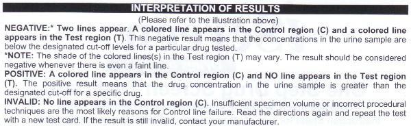drug test strip results