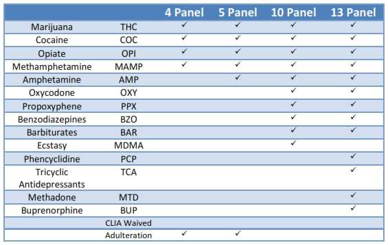 10 panel drug screen steroids