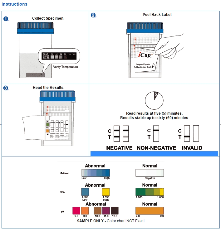 4 Panel Icup Drug Test | Fda Cleared Drug Test Kit